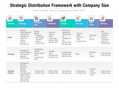 Strategic Distribution Framework With Company Size Ppt PowerPoint Presentation Portfolio Sample PDF