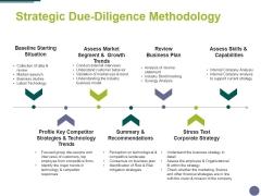 Strategic Due Diligence Methodology Ppt PowerPoint Presentation Gallery Slideshow