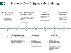 Strategic Due Diligence Methodology Ppt PowerPoint Presentation Visual Aids Diagrams