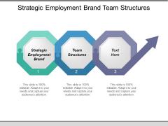 Strategic Employment Brand Team Structures Ppt PowerPoint Presentation Gallery Elements