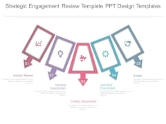 Strategic Engagement Review Template Ppt Design Templates