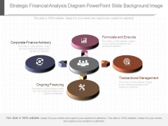 Strategic Financial Analysis Diagram Powerpoint Slide Background Image