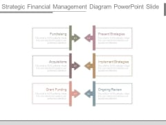 Strategic Financial Management Diagram Powerpoint Slide
