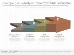 Strategic Focus Analysis Powerpoint Slide Information
