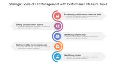 Strategic Goals Of HR Management With Performance Measure Tools Ppt Gallery Background Images PDF