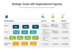 Strategic Goals With Organizational Capacity Ppt PowerPoint Presentation Gallery Deck PDF