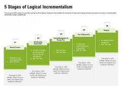 Strategic Growth Technique 5 Stages Of Logical Incrementalism Ppt Model Good PDF