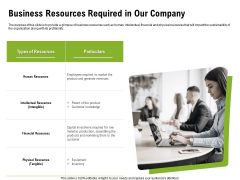 Strategic Growth Technique Business Resources Required In Our Company Ppt Styles Infographic Template PDF