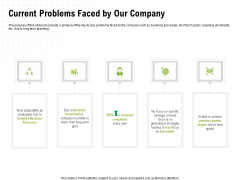 Strategic Growth Technique Current Problems Faced By Our Company Ppt Summary Gridlines PDF