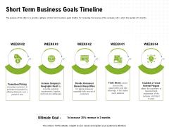 Strategic Growth Technique Short Term Business Goals Timeline Ppt Visual Aids Show PDF