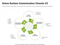 Strategic Growth Technique Various Business Communications Channels Media Ppt Show Examples PDF