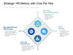 Strategic HR Metrics With Cost Per Hire Ppt PowerPoint Presentation Portfolio Mockup