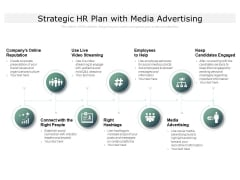 Strategic HR Plan With Media Advertising Ppt PowerPoint Presentation Slides Examples