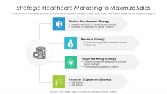 Strategic Healthcare Marketing To Maximize Sales Ppt Gallery Slide PDF