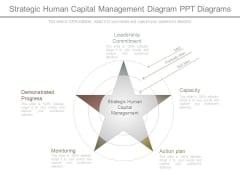 Strategic Human Capital Management Diagram Ppt Diagrams