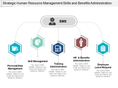 Strategic Human Resource Management Skills And Benefits Administration Ppt PowerPoint Presentation Infographics Portrait