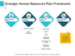 Strategic Human Resources Plan Framework Ppt PowerPoint Presentation Gallery Inspiration