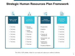 Strategic Human Resources Plan Framework Ppt Powerpoint Presentation Graphics