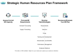 Strategic Human Resources Plan Framework Ppt PowerPoint Presentation Ideas Display