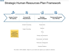 Strategic Human Resources Plan Framework Ppt PowerPoint Presentation Inspiration Icons