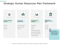 Strategic Human Resources Plan Framework Ppt Powerpoint Presentation Professional Model