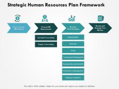 Strategic Human Resources Plan Framework Ppt PowerPoint Presentation Slides Example
