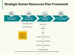 Strategic Human Resources Plan Framework Slide Management Ppt PowerPoint Presentation Professional Show