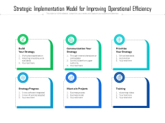 Strategic Implementation Model For Improving Operational Efficiency Ppt PowerPoint Presentation Styles Clipart Images PDF