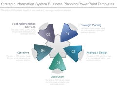 Strategic Information System Business Planning Powerpoint Templates