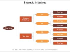 Strategic Initiatives Ppt PowerPoint Presentation Icon Deck