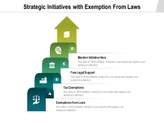 Strategic Initiatives With Exemption From Laws Ppt PowerPoint Presentation Summary Templates PDF
