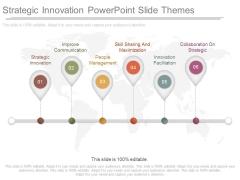 Strategic Innovation Powerpoint Slide Themes