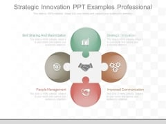 Strategic Innovation Ppt Examples Professional