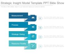 Strategic Insight Model Template Ppt Slide Show