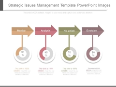 Strategic Issues Management Template Powerpoint Images