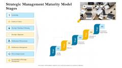 Strategic Leadership Planning Procedure Strategic Management Maturity Model Stages Ppt PowerPoint Presentation Model Guide PDF