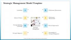 strategic leadership planning procedure strategic management model template ppt powerpoint presentation slides introduction pdf