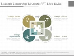 Strategic Leadership Structure Ppt Slide Styles