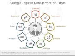 Strategic Logistics Management Ppt Ideas