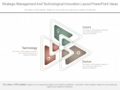Strategic Management And Technological Innovation Layout Powerpoint Ideas