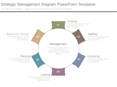 Strategic Management Diagram Powerpoint Templates