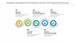 Strategic Management For Business Growth With Corporate Planning Ppt Styles Templates PDF