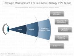 Strategic Management For Business Strategy Ppt Slides
