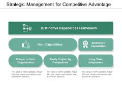 Strategic Management For Competitive Advantage Ppt Powerpoint Presentation Slides Deck