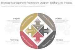 Strategic Management Framework Diagram Background Images