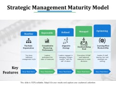 Strategic Management Maturity Model Ppt PowerPoint Presentation Model Templates