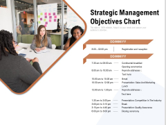 Strategic Management Objectives Chart Ppt PowerPoint Presentation Gallery Templates PDF