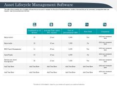 Strategic Management Of Assets Asset Lifecycle Management Software Diagrams PDF