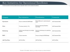 Strategic Management Of Assets Key Initiatives For Operational Excellence Guidelines PDF