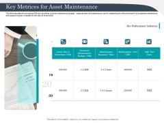 Strategic Management Of Assets Key Metrices For Asset Maintenance Formats PDF